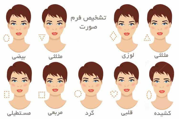 انواع فرم صورت