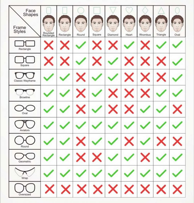 راهنمای انتخاب عینک