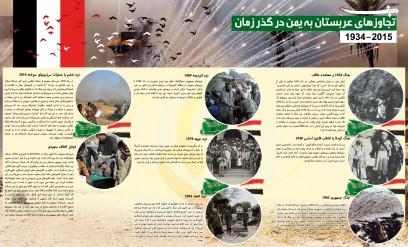 یمن---عربستان