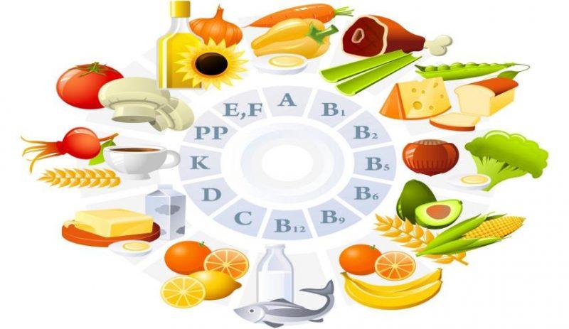 انواع ویتامین های بدن