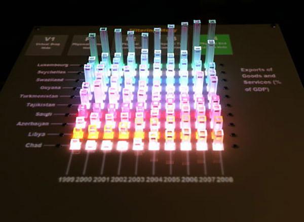 تبلت هایی به صفحه نمایش سه بعدی